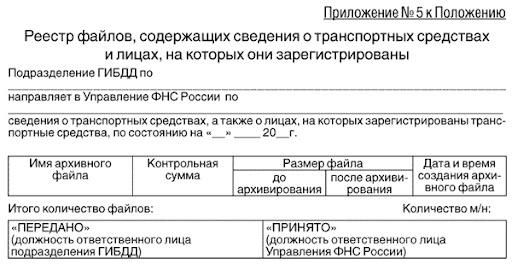 реестр транспортных средств